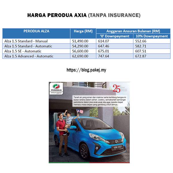 Harga Perodua Alza 2018 – Jumlah Ansuran Bulanan