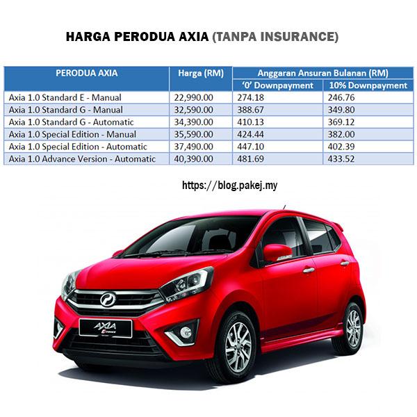 Harga Perodua Axia 2018 – Jumlah Ansuran Bulanan