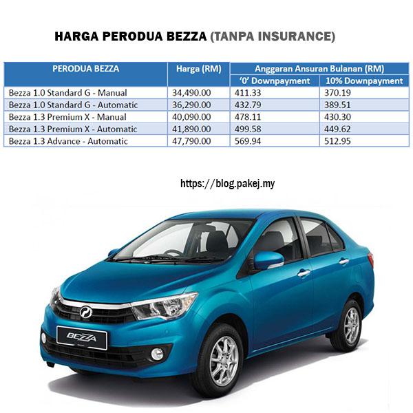 Harga Perodua Bezza 2018 – Jumlah Ansuran Bulanan