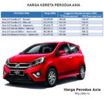 Harga Perodua Axia 2018- Perodua