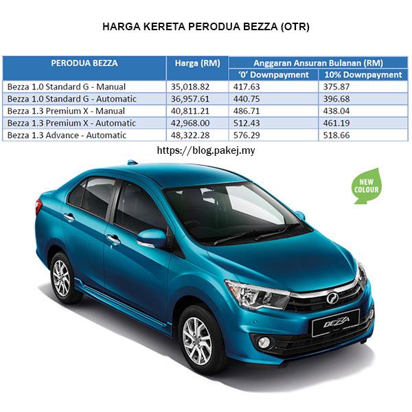 Harga Perodua Axia Baru 2018 - Pewarna s