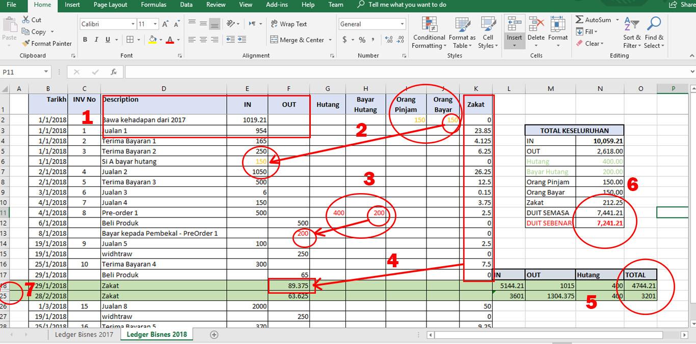 Contoh Pengurusan Kewangan Perniagaan Guna Excel Blog Pakej My