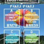 Pakej Pulau Manukan 2019