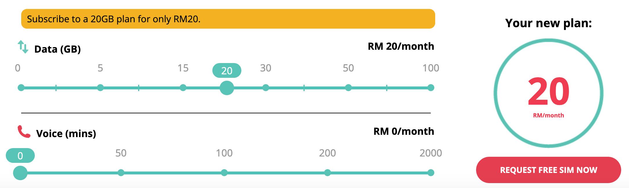 Yoodo RM20 20GB