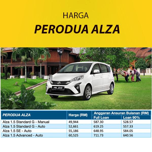 Harga Perodua Alza 2020 – Jumlah Ansuran Bulanan