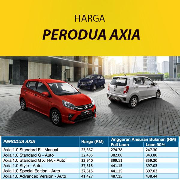 Harga Perodua Axia Terkini