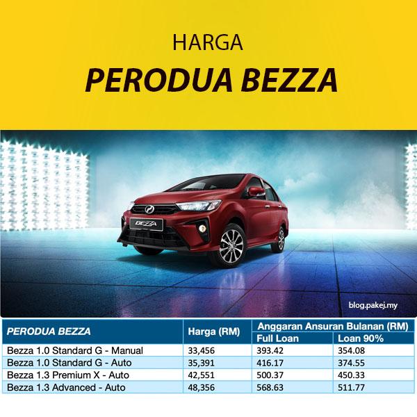 Harga Perodua Bezza 2020 – Jumlah Ansuran Bulanan